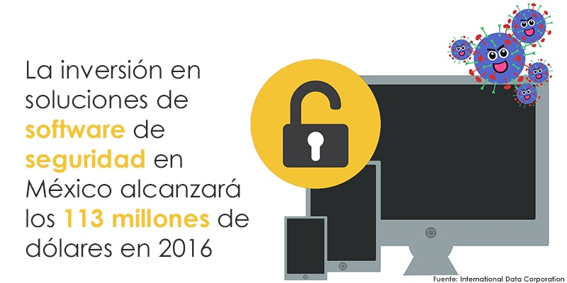 Tendencias de seguridad ante la transformación digital