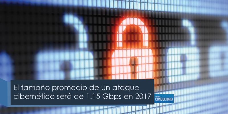 Ataques DDoS, dirigidos a la redes de Proveedores de Servicios de Internet