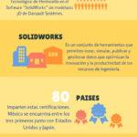 Infografía: ¿Sabías que en México existen dos universidades certificadoras en el uso de Software 3D?