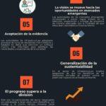 10 TENDENCIAS EMERGENTES EN INFRAESTRUCTURA DURANTE 2019