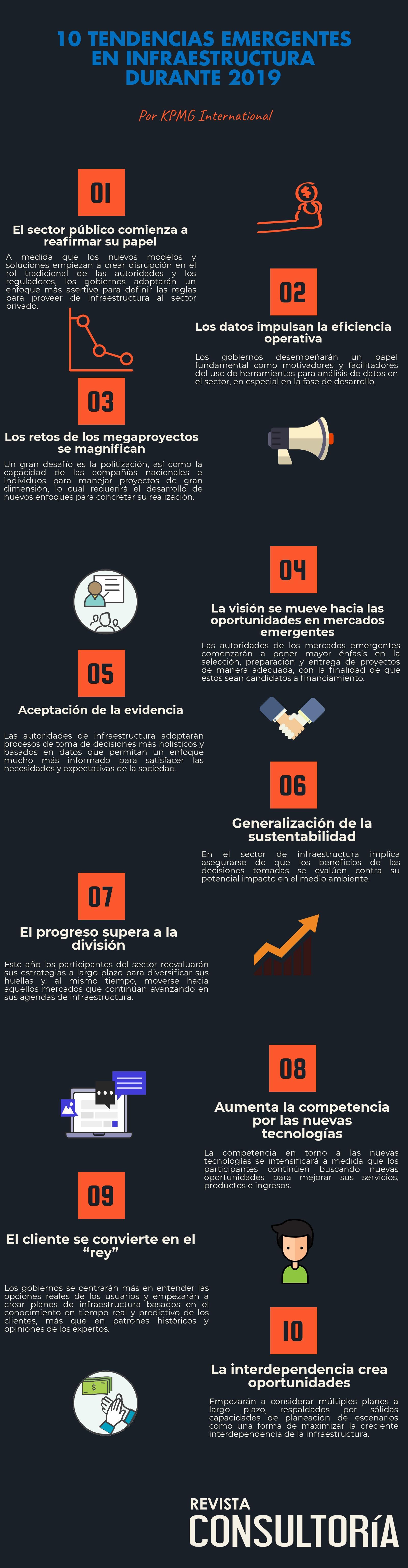 infografia completa1 - 10 TENDENCIAS EMERGENTES EN INFRAESTRUCTURA DURANTE 2019