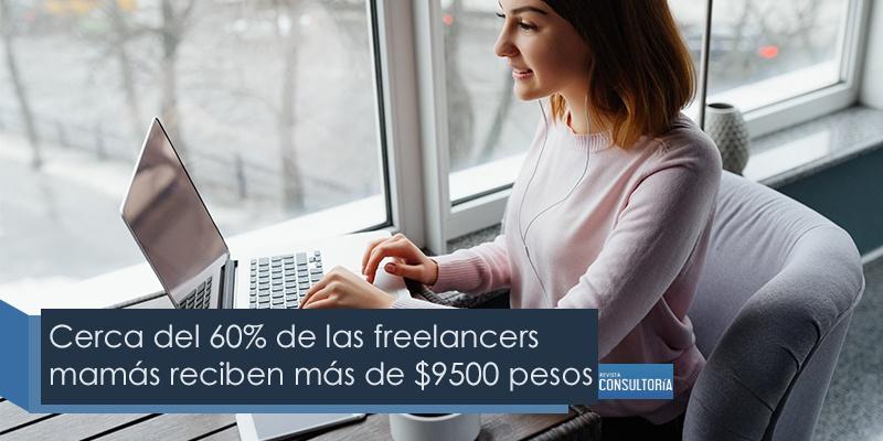 cerca del 60 de las freelancers mamas reciben mas de 9500 pesos - Cerca del 60% de las freelancers mamás reciben más de $9500 pesos mensuales