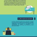Las 8 tendencias del espacio de trabajo para 2019
