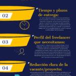 6 consejos para encontrar al freelancer ideal