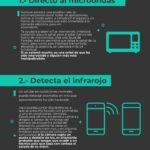 3 Pruebas para saber si hackearon tu teléfono celular