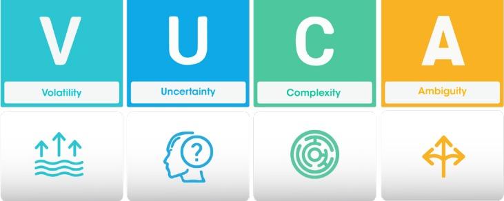 vuca - El liderazgo en entornos VUCA