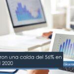 Pymes tuvieron una caída del 56% en ventas en el 2020